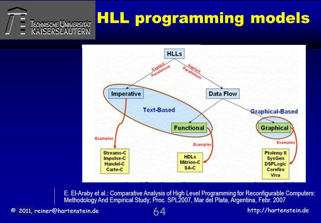 © 2010, reiner@hartenstein.de http://hartenstein.de TU Kaiserslautern 2011, HLL programming models 64