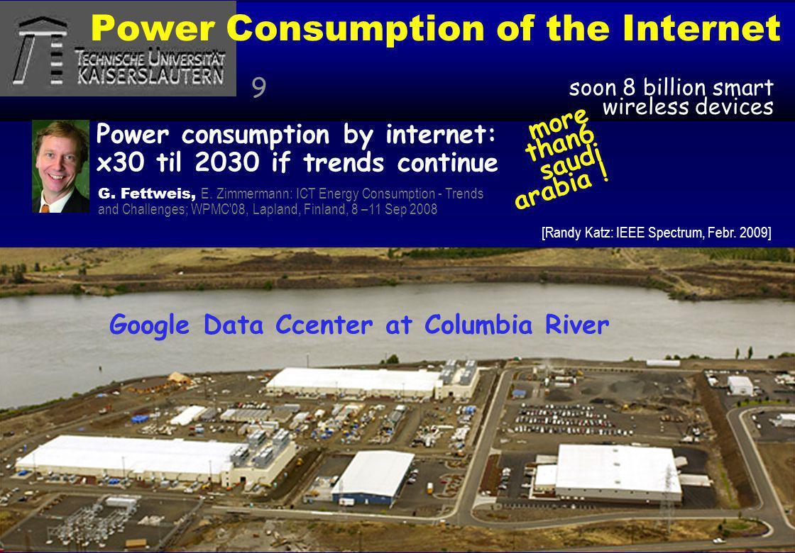 © 2010, reiner@hartenstein.de http://hartenstein.de TU Kaiserslautern 2011, Power Consumption of the Internet Power consumption by internet: x30 til 2