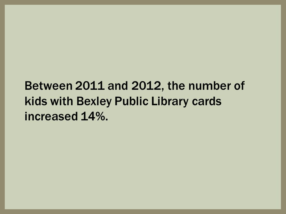 Between 2011 and 2012, the number of kids with Bexley Public Library cards increased 14%.