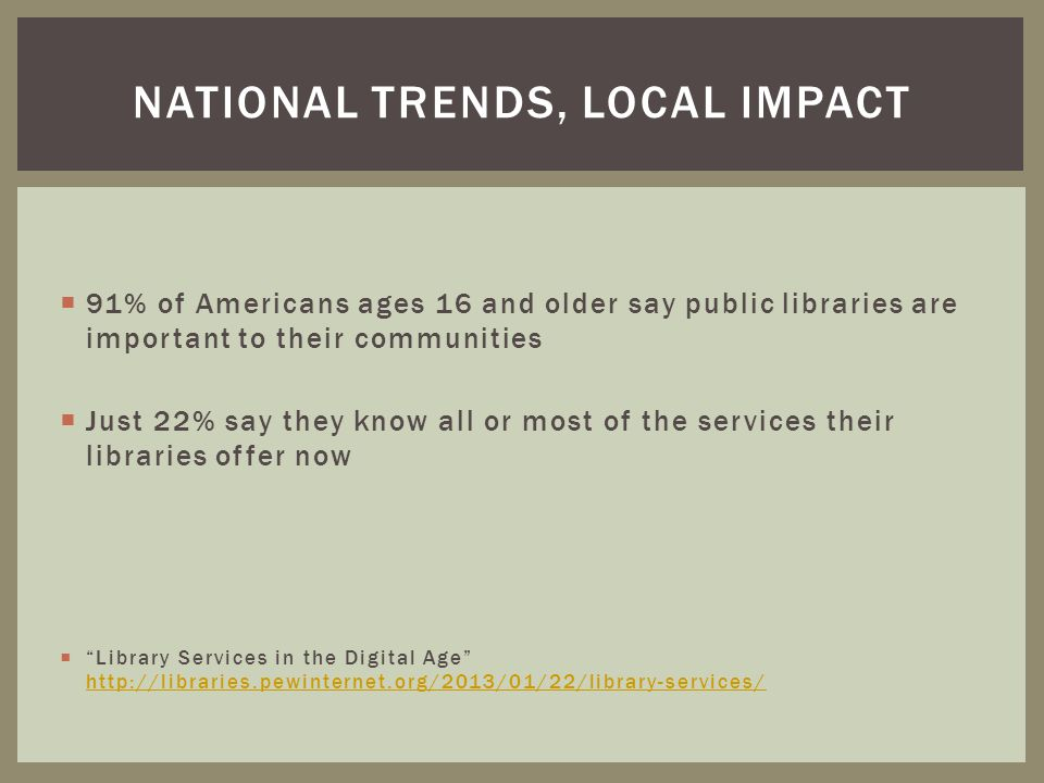 91% of Americans ages 16 and older say public libraries are important to their communities Just 22% say they know all or most of the services their libraries offer now Library Services in the Digital Age http://libraries.pewinternet.org/2013/01/22/library-services/ http://libraries.pewinternet.org/2013/01/22/library-services/ NATIONAL TRENDS, LOCAL IMPACT