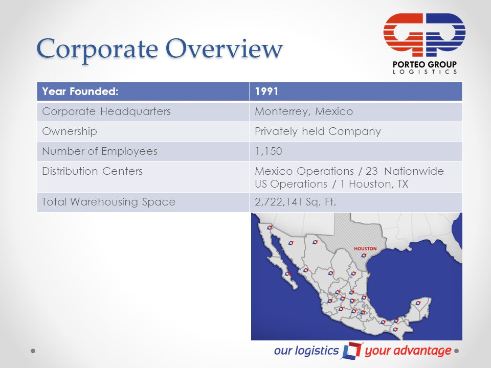 Corporate Overview Year Founded:1991 Corporate HeadquartersMonterrey, Mexico OwnershipPrivately held Company Number of Employees1,150 Distribution Cen