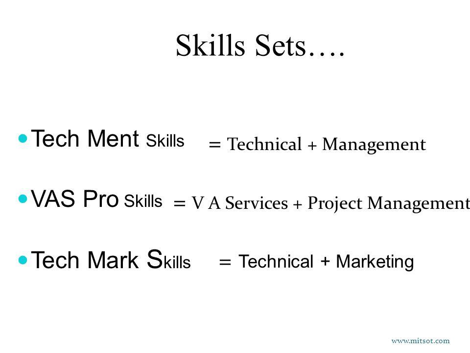 Skills Sets…. Tech Ment Skills VAS Pro Skills Tech Mark S kills www.mitsot.com = Technical + Marketing = Technical + Management = V A Services + Proje