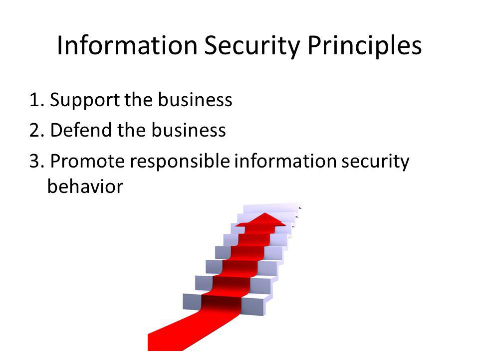 Information Security Principles 1. Support the business 2. Defend the business 3. Promote responsible information security behavior