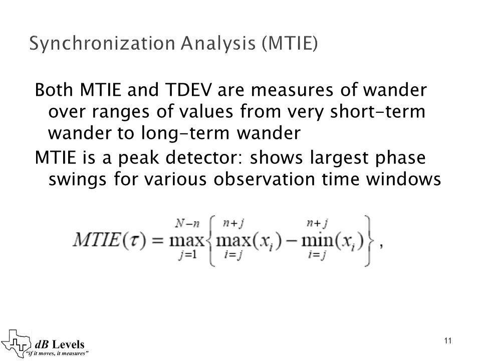 11 Synchronization Analysis (MTIE) Both MTIE and TDEV are measures of wander over ranges of values from very short-term wander to long-term wander MTI
