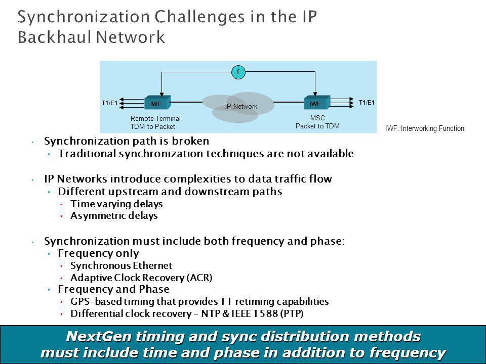 Synchronization path is broken Traditional synchronization techniques are not available IP Networks introduce complexities to data traffic flow Differ