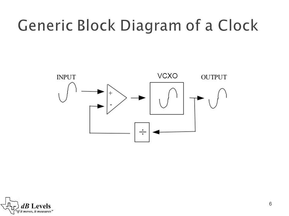 6 Generic Block Diagram of a Clock VCXO