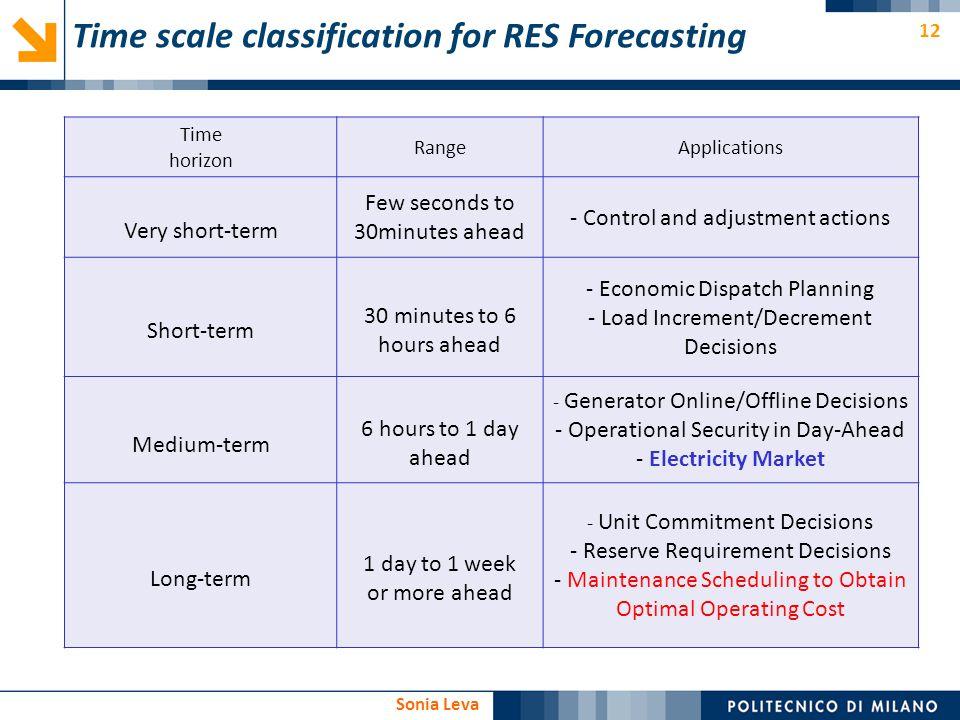 12 Sonia Leva Time horizon RangeApplications Very short-term Few seconds to 30minutes ahead - Control and adjustment actions Short-term 30 minutes to