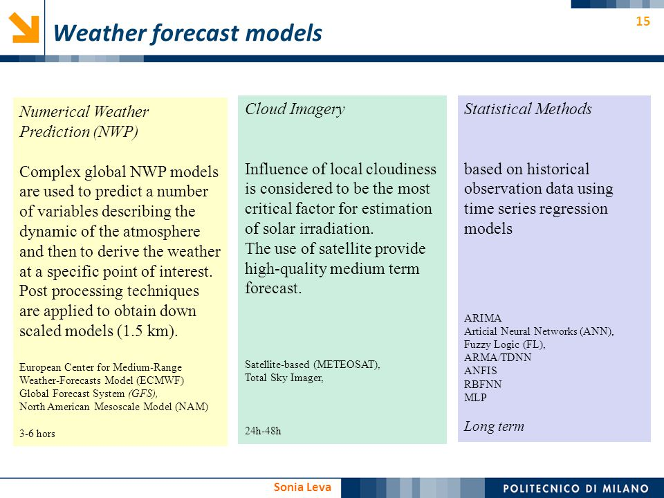 15 Sonia Leva Weather forecast models Numerical Weather Prediction (NWP) Complex global NWP models are used to predict a number of variables describin