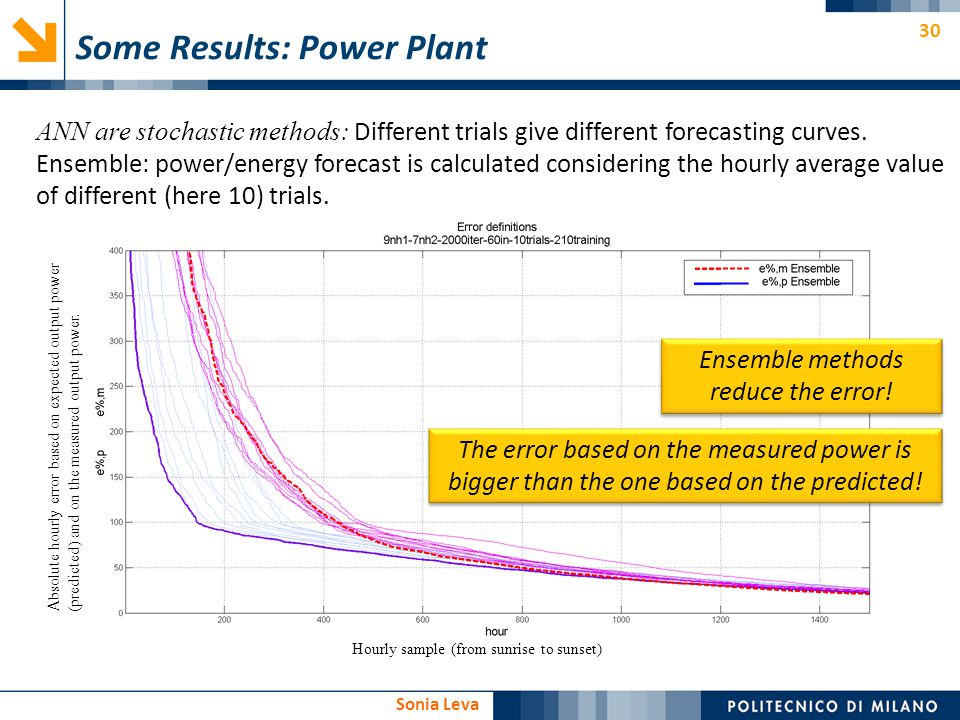 30 Sonia Leva Some Results: Power Plant ANN are stochastic methods: Different trials give different forecasting curves. Ensemble: power/energy forecas