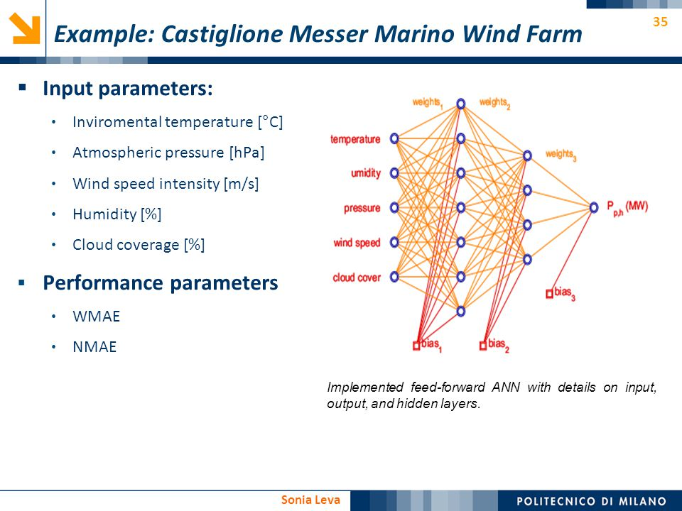 35 Sonia Leva Input parameters: Inviromental temperature [°C] Atmospheric pressure [hPa] Wind speed intensity [m/s] Humidity [%] Cloud coverage [%] Pe