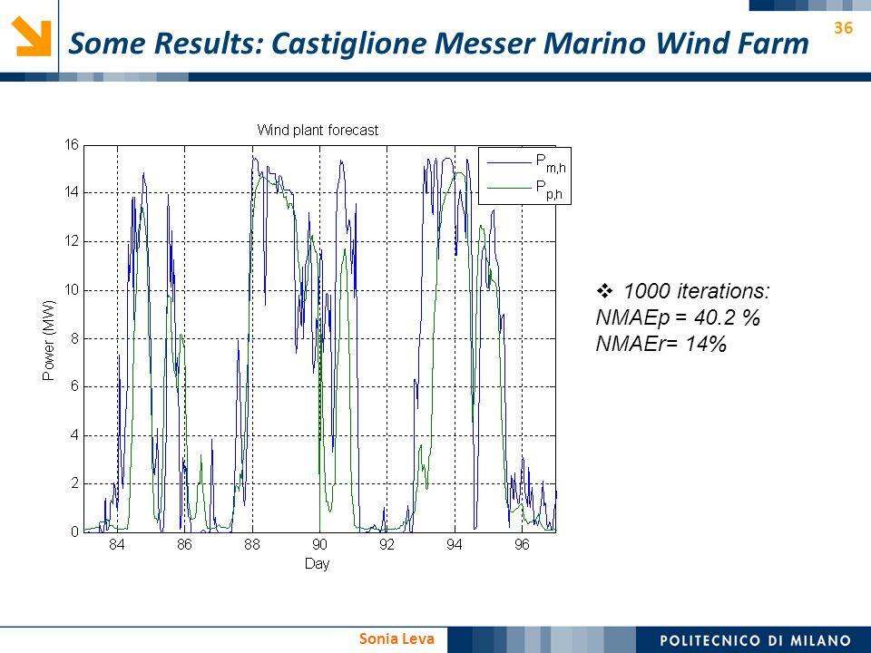36 Sonia Leva Some Results: Castiglione Messer Marino Wind Farm 1000 iterations: NMAEp = 40.2 % NMAEr= 14%