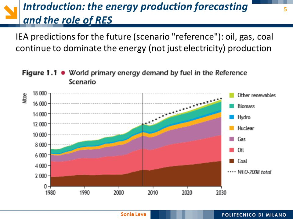 6 Sonia Leva IEA predictions of how will be satisfied the demand of electricity in the world.