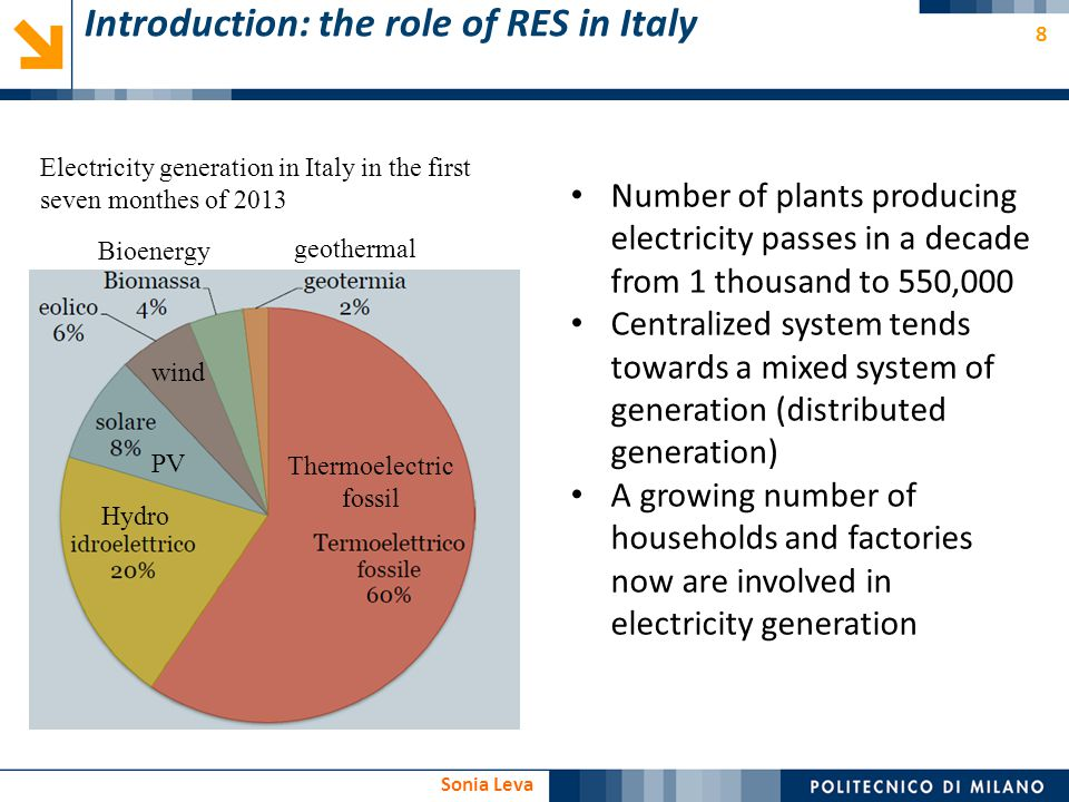 8 Sonia Leva the role of RES in Italy Introduction: the role of RES in Italy Number of plants producing electricity passes in a decade from 1 thousand