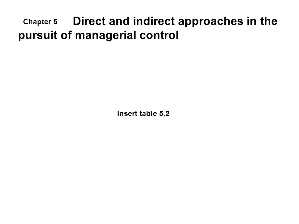 Direct and indirect approaches in the pursuit of managerial control Insert table 5.2 Chapter 5