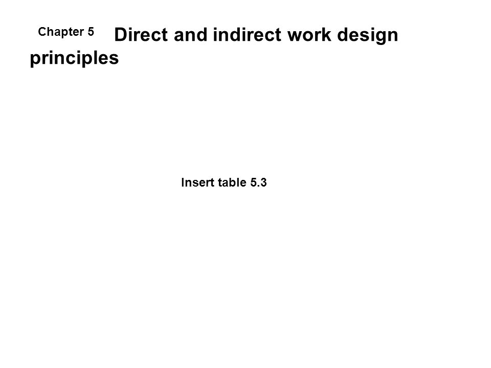 Direct and indirect work design principles Insert table 5.3 Chapter 5