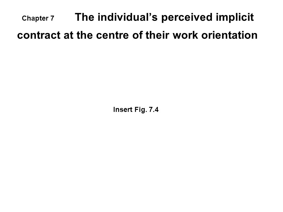 The individuals perceived implicit contract at the centre of their work orientation Insert Fig. 7.4 Chapter 7