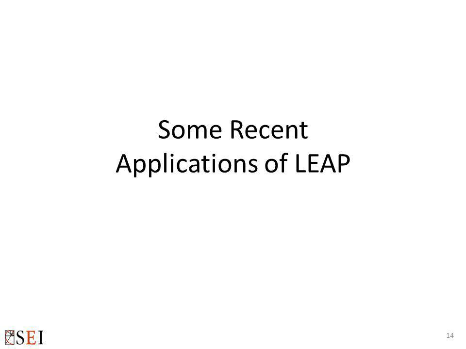 Some Recent Applications of LEAP 14