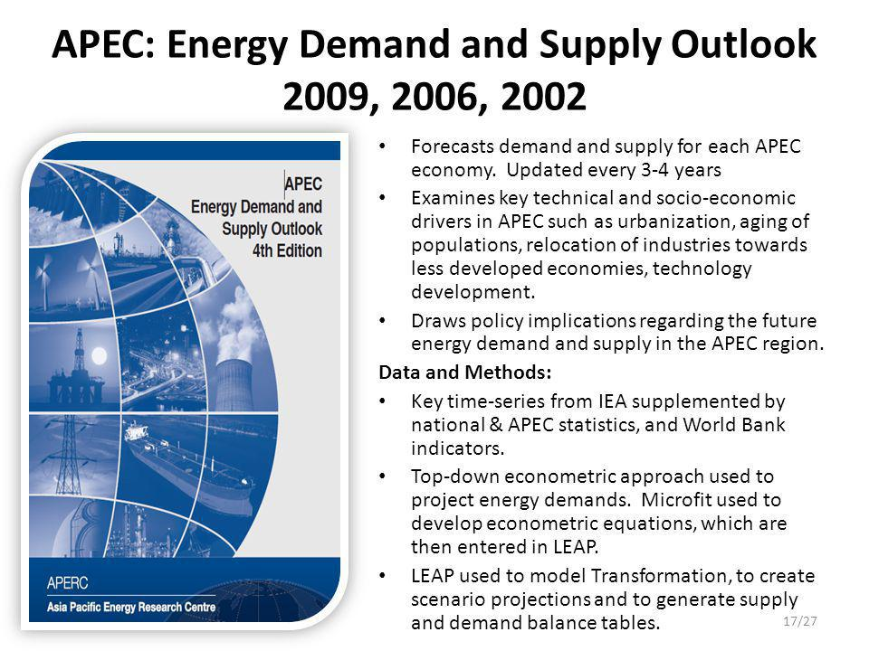 17/27 APEC: Energy Demand and Supply Outlook 2009, 2006, 2002 Forecasts demand and supply for each APEC economy. Updated every 3-4 years Examines key