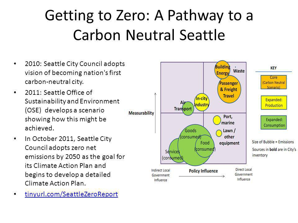 Getting to Zero: A Pathway to a Carbon Neutral Seattle 2010: Seattle City Council adopts vision of becoming nation's first carbon-neutral city. 2011: