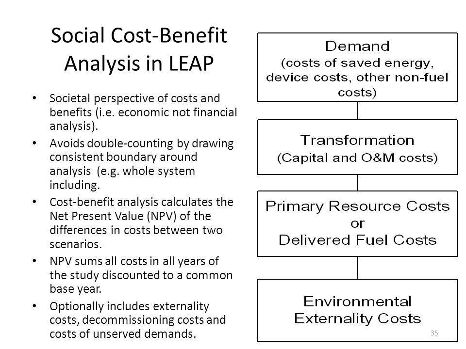 Social Cost-Benefit Analysis in LEAP Societal perspective of costs and benefits (i.e. economic not financial analysis). Avoids double-counting by draw