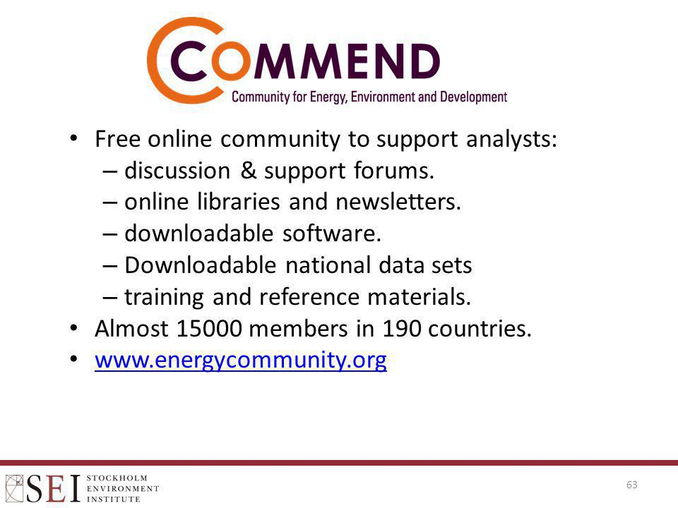 Free online community to support analysts: – discussion & support forums. – online libraries and newsletters. – downloadable software. – Downloadable