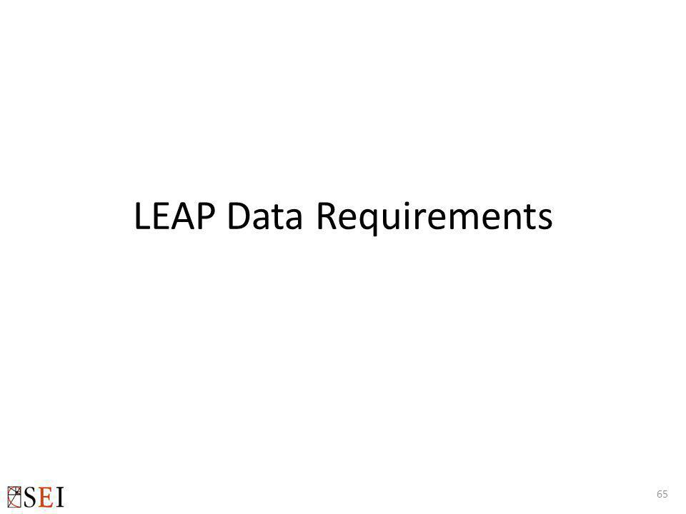 LEAP Data Requirements 65