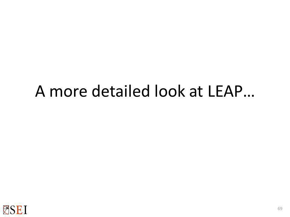 A more detailed look at LEAP… 69