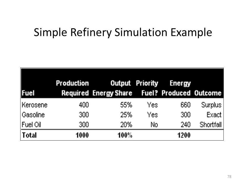 Simple Refinery Simulation Example 78