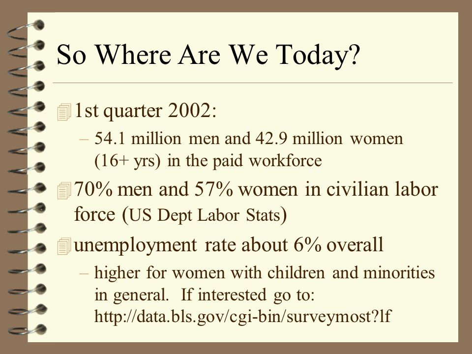 Mid- late 1900s 4 1950s and 1960s - social pressure to stay at home, increase in childbirths (also marriages and then divorces) 4 1964 - Title 7 Equal Pay Act of Civil Rights Act passes and reinforces women in work 4 since 1940s women increasingly entering the workforce in all age brackets, with fastest increase in 20-34 year-olds