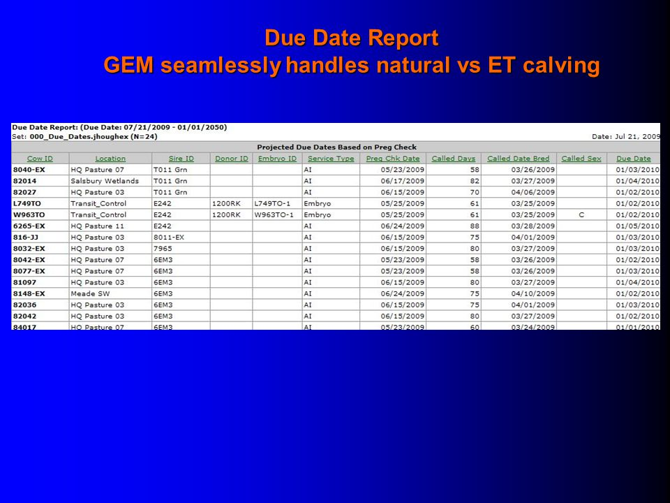 Due Date Report GEM seamlessly handles natural vs ET calving