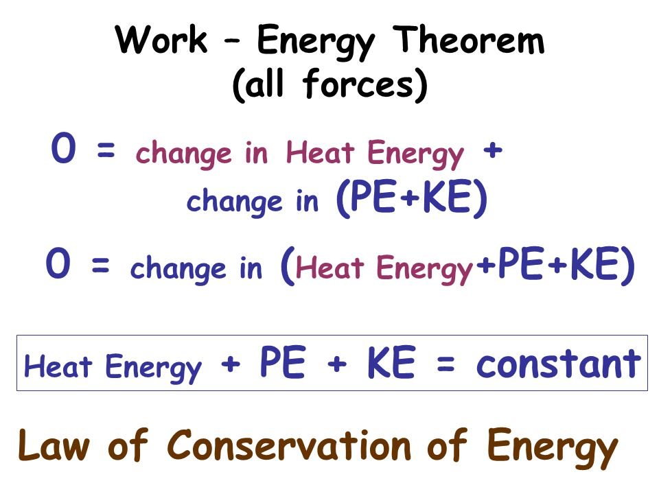 Energy conversion while skiing Friction: energy gets converted to heat Potential energy Potential energy kinetic energy