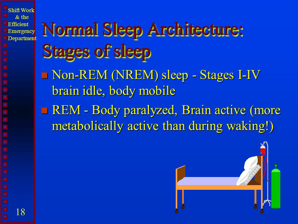 Shift Work & the Efficient Emergency Department 18 Normal Sleep Architecture: Stages of sleep n Non-REM (NREM) sleep - Stages I-IV brain idle, body mo