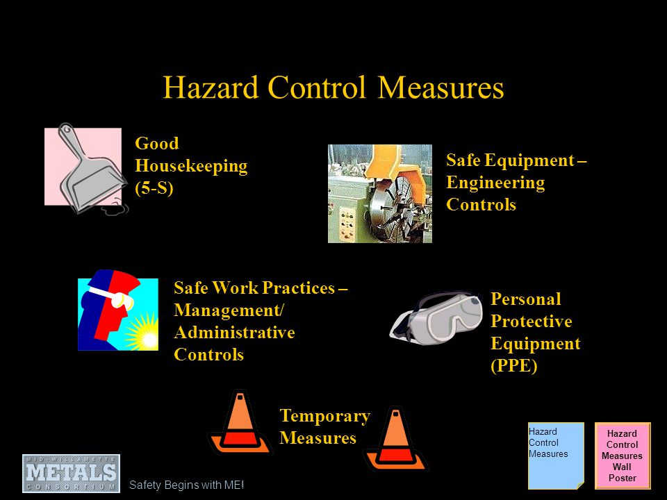Safety Begins with ME! Hazard Control Measures Hazard Control Measures Wall Poster Hazard Control Measures Good Housekeeping (5-S) Safe Equipment – En