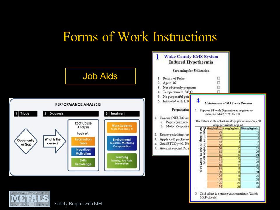Safety Begins with ME! Forms of Work Instructions Job Aids