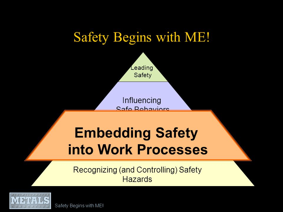 Safety Begins with ME! Leading Safety Influencing Safe Behaviors Embedding Safety into Work Processes Recognizing (and Controlling) Safety Hazards Emb