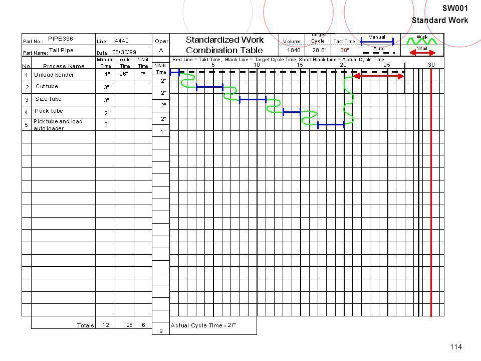 114 SW001 Standard Work