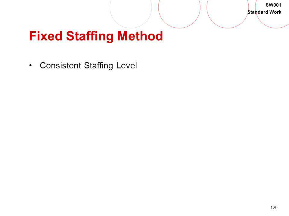 120 SW001 Standard Work Fixed Staffing Method Consistent Staffing Level