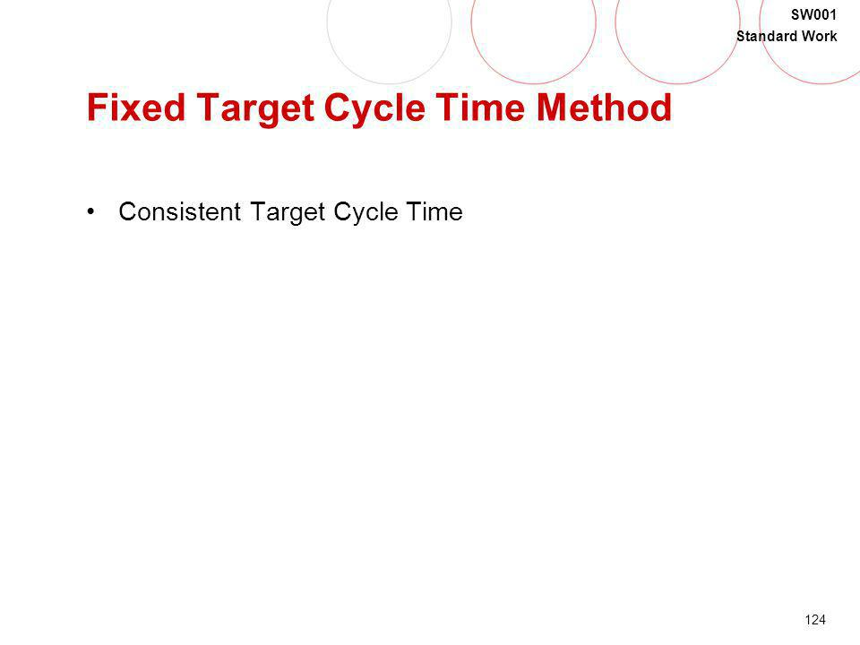 124 SW001 Standard Work Fixed Target Cycle Time Method Consistent Target Cycle Time