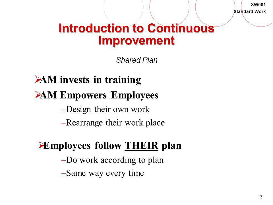 13 SW001 Standard Work Introduction to Continuous Improvement AM invests in training AM Empowers Employees –Design their own work –Rearrange their wor