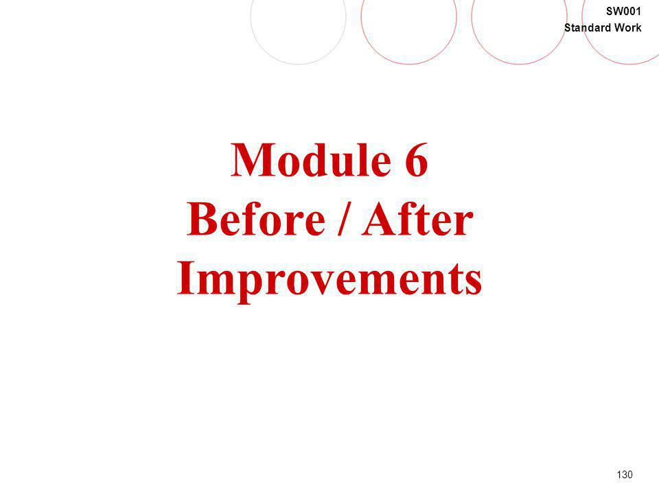 130 SW001 Standard Work Module 6 Before / After Improvements