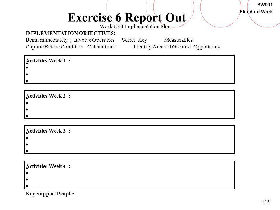 142 SW001 Standard Work Key Support People: