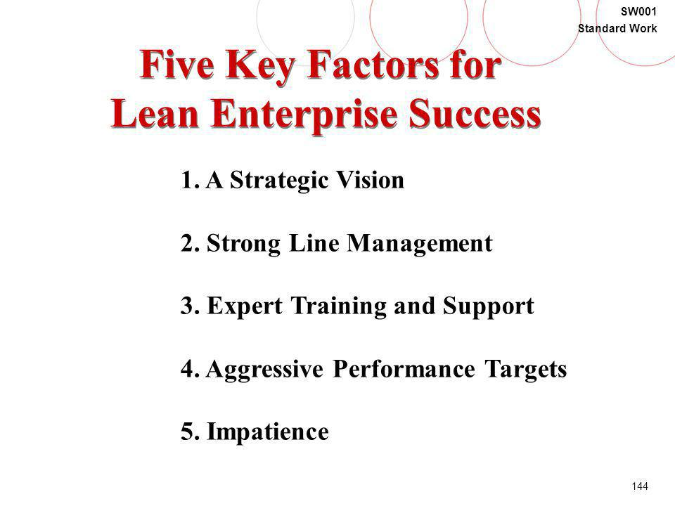 144 SW001 Standard Work Five Key Factors for Lean Enterprise Success Five Key Factors for Lean Enterprise Success 1. A Strategic Vision 2. Strong Line