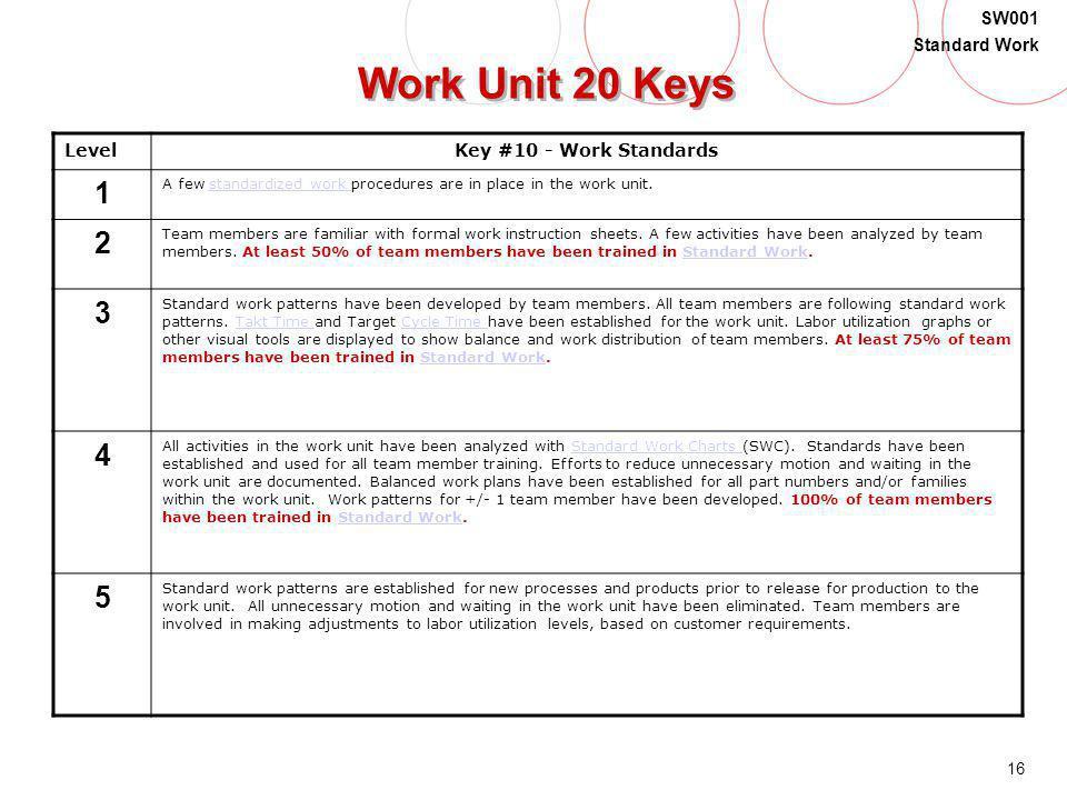 16 SW001 Standard Work Work Unit 20 Keys LevelKey #10 - Work Standards 1 A few standardized work procedures are in place in the work unit.standardized