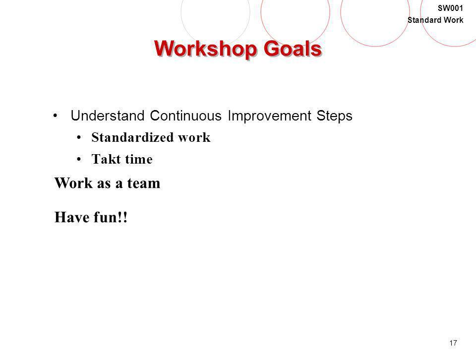 17 SW001 Standard Work Workshop Goals Understand Continuous Improvement Steps Standardized work Takt time Work as a team Have fun!!