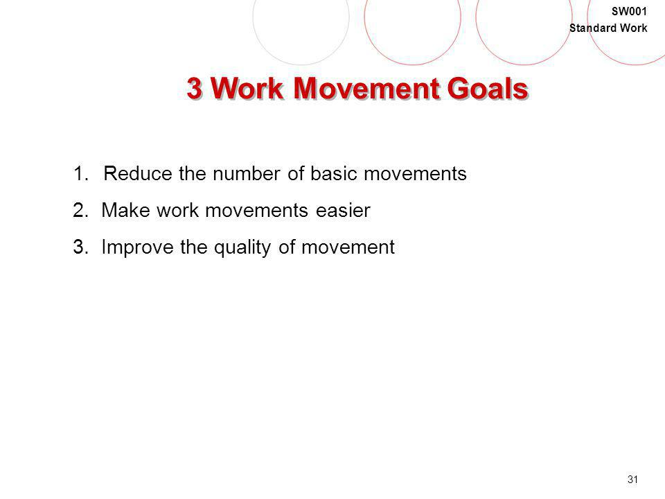 31 SW001 Standard Work 3 Work Movement Goals 1. Reduce the number of basic movements 2. Make work movements easier 3. Improve the quality of movement