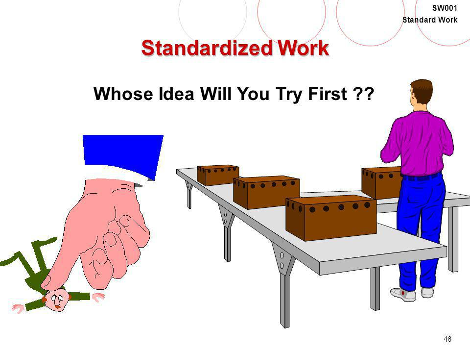 46 SW001 Standard Work Standardized Work Whose Idea Will You Try First ??