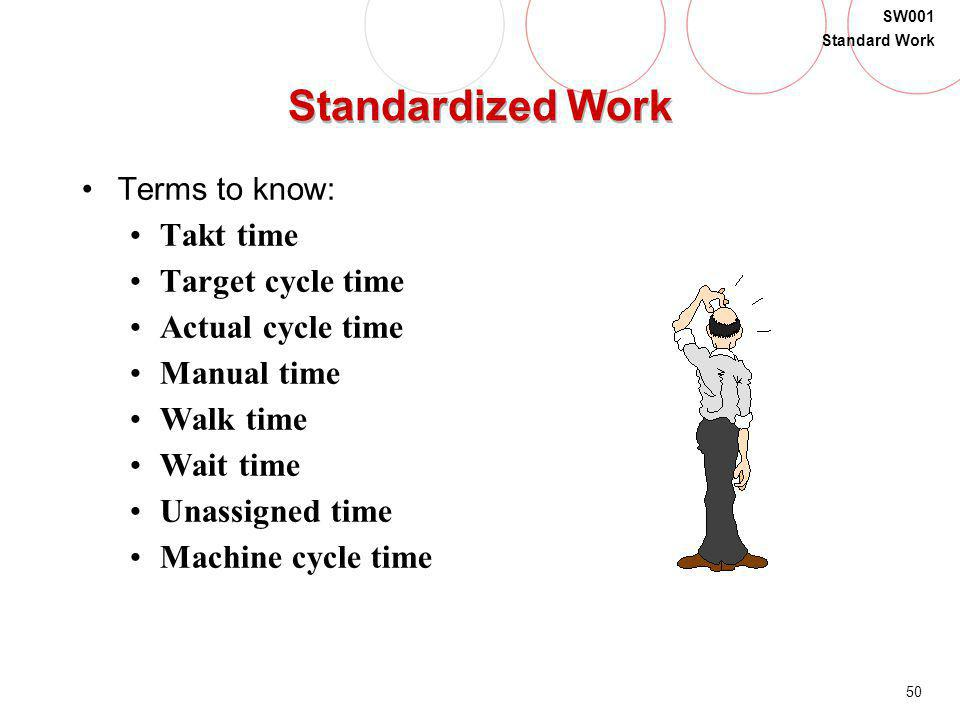 50 SW001 Standard Work Standardized Work Terms to know: Takt time Target cycle time Actual cycle time Manual time Walk time Wait time Unassigned time
