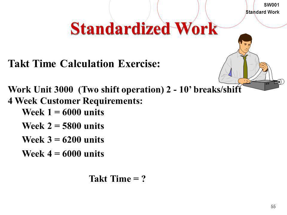 55 SW001 Standard Work Standardized Work Takt Time Calculation Exercise: Work Unit 3000 (Two shift operation) 2 - 10 breaks/shift 4 Week Customer Requ