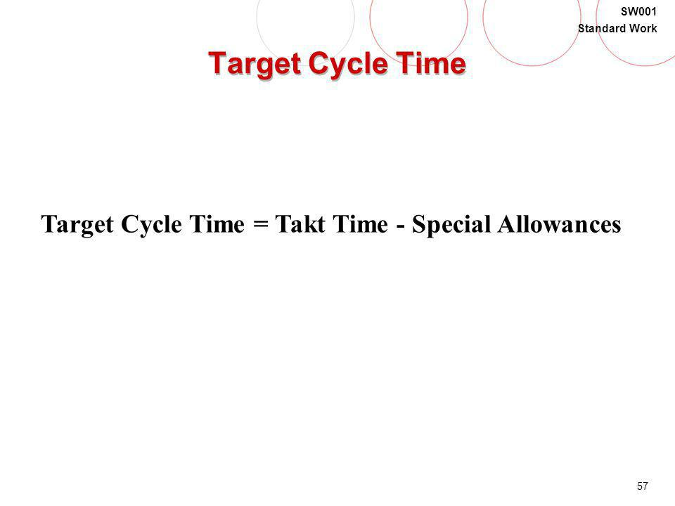 57 SW001 Standard Work Target Cycle Time Target Cycle Time = Takt Time - Special Allowances