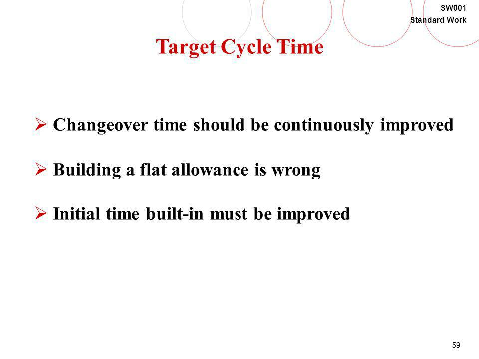 59 SW001 Standard Work Changeover time should be continuously improved Building a flat allowance is wrong Initial time built-in must be improved Targe